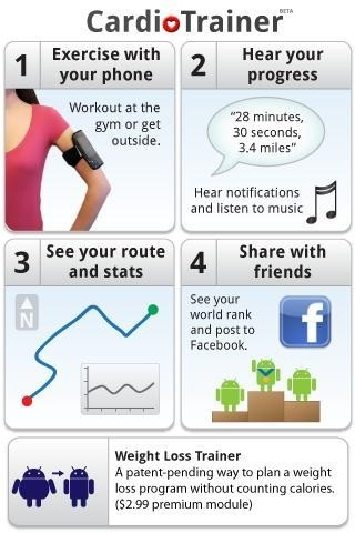 Noom CardioTrainer for Android - Free