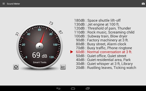 Sound Meter for Android - Free Download